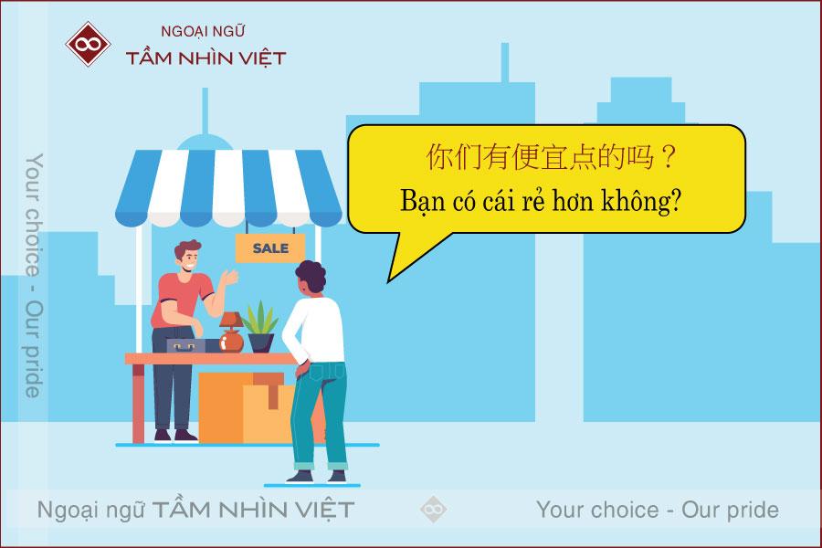 Đặt câu hỏi tiếng Trung khi mua hàng