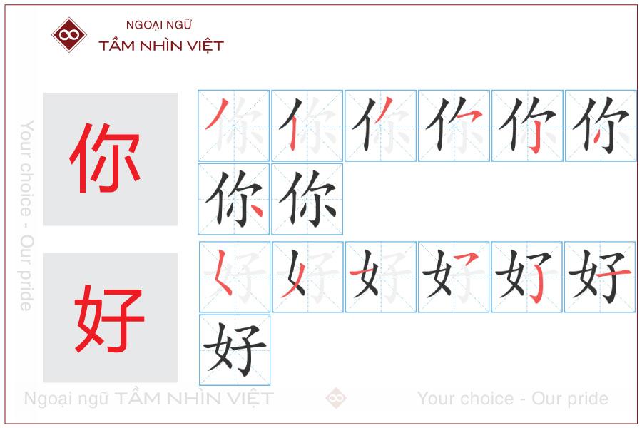 Cách viết chữ ni hao theo nét