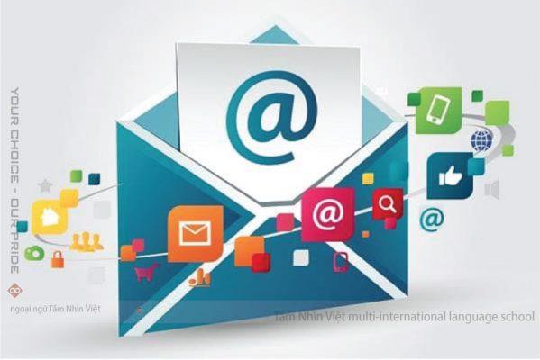 Chữ kí email tiếng Trung