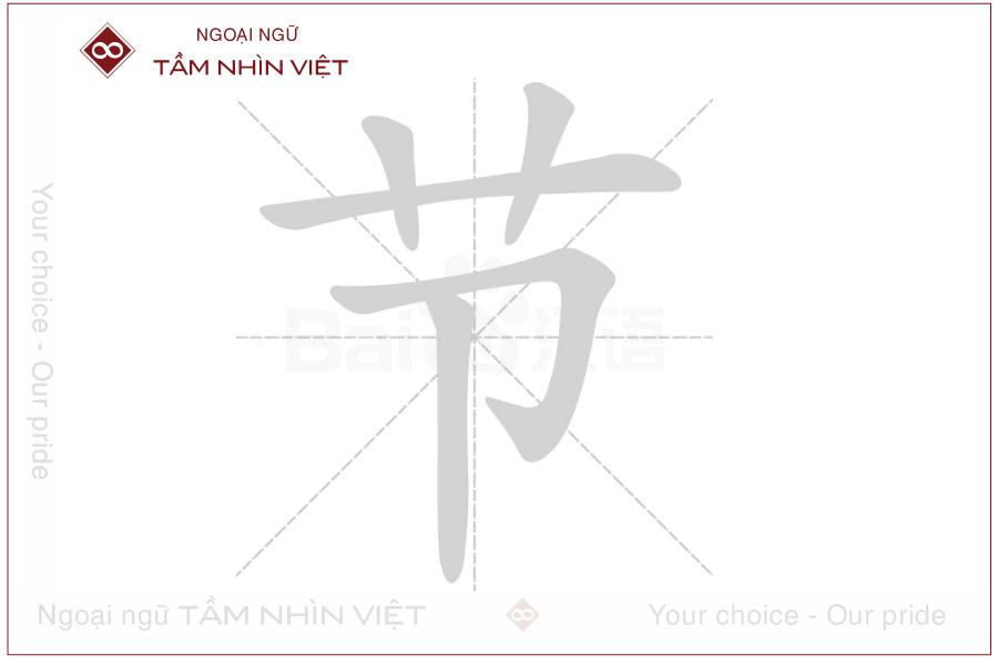Tết trong tiếng Trung những câu chúc đơn giản