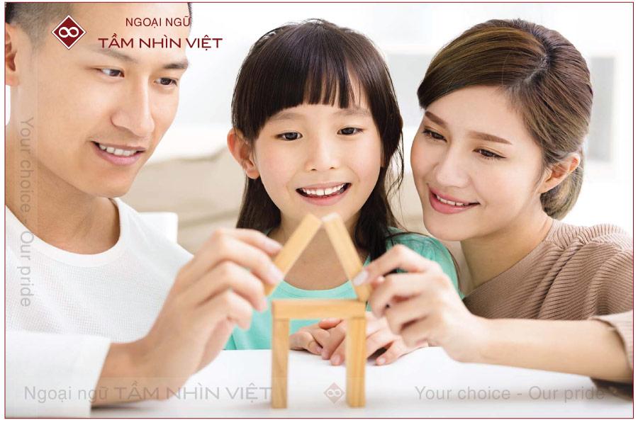 Giới thiệu gia đình