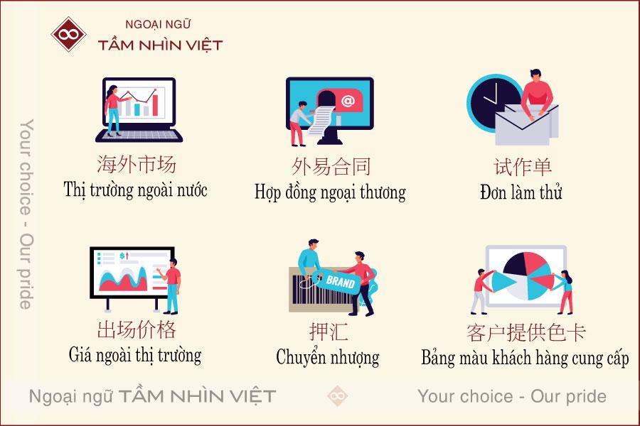 từ vựng tiếng Trung trong kinh doanh