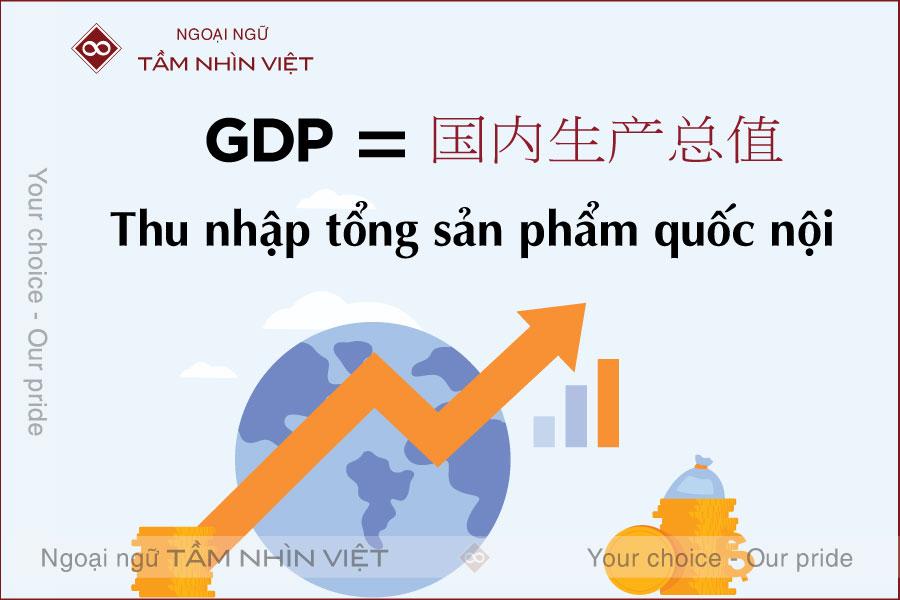 Chỉ số trong ngành kinh tế bằng tiếng Trung
