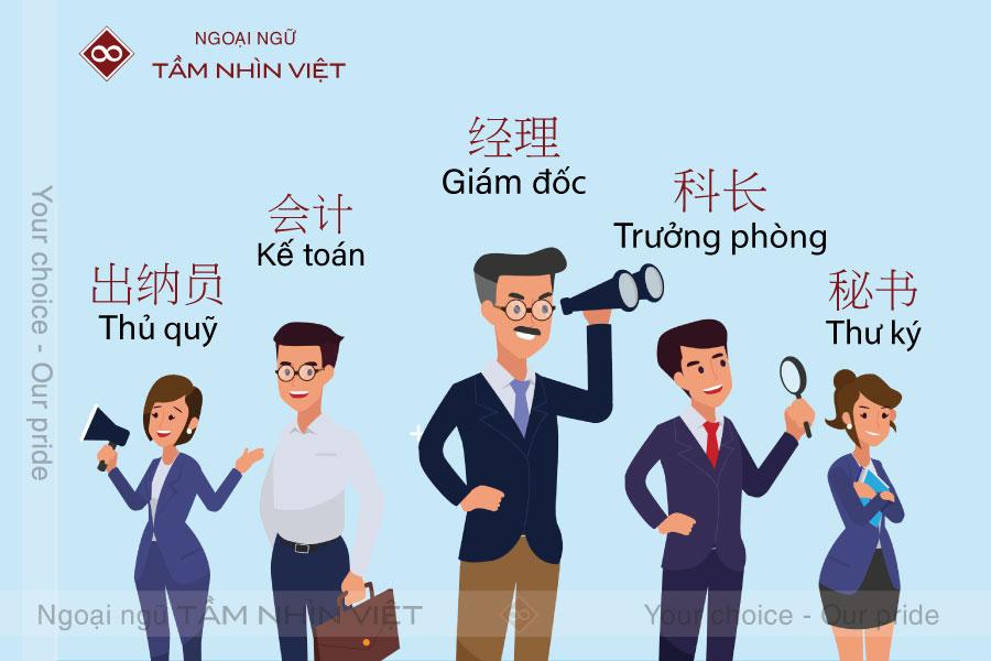 Từ vựng tiếng Trung chuyên ngành nhân sự