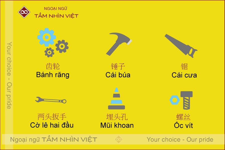 Từ vựng tiếng Trung chuyên ngành cơ khí