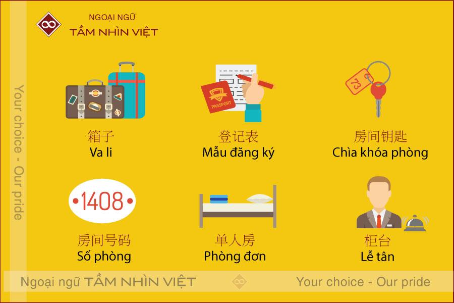 Những từ vựng tiếng Trung cho tiếp tân tư vấn