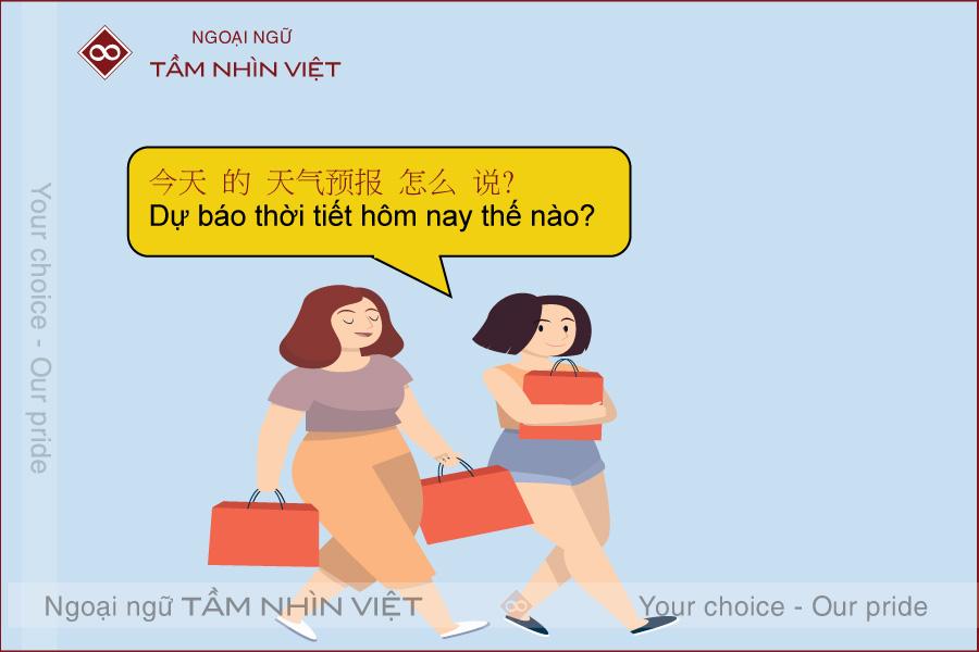 Câu nói thời tiết trong tiếng Trung