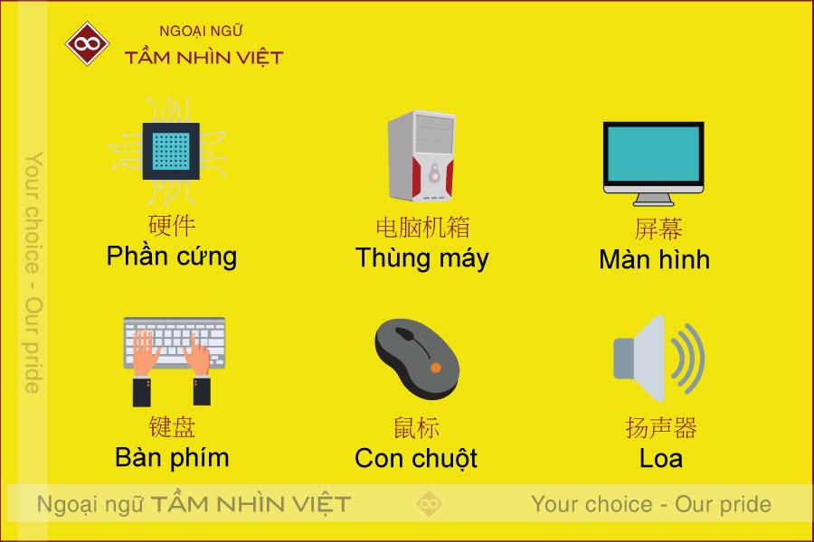 Từ vựng về linh kiện máy tính bằng tiếng Trung