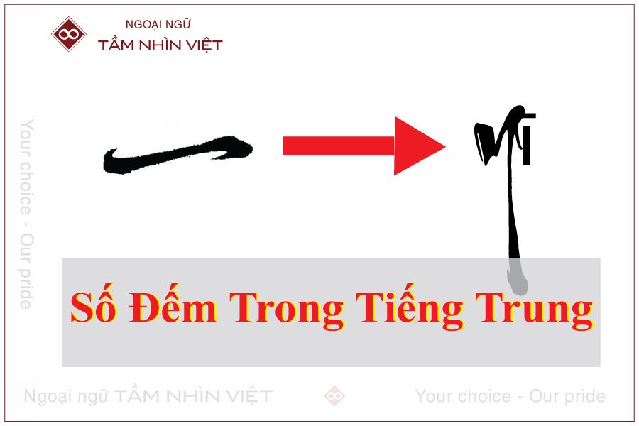 Học tiếng Trung qua số đếm
