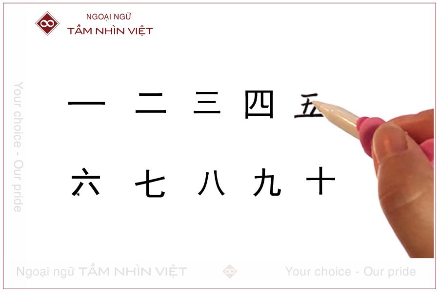 Số đếm cơ bản bằng tiếng Hoa