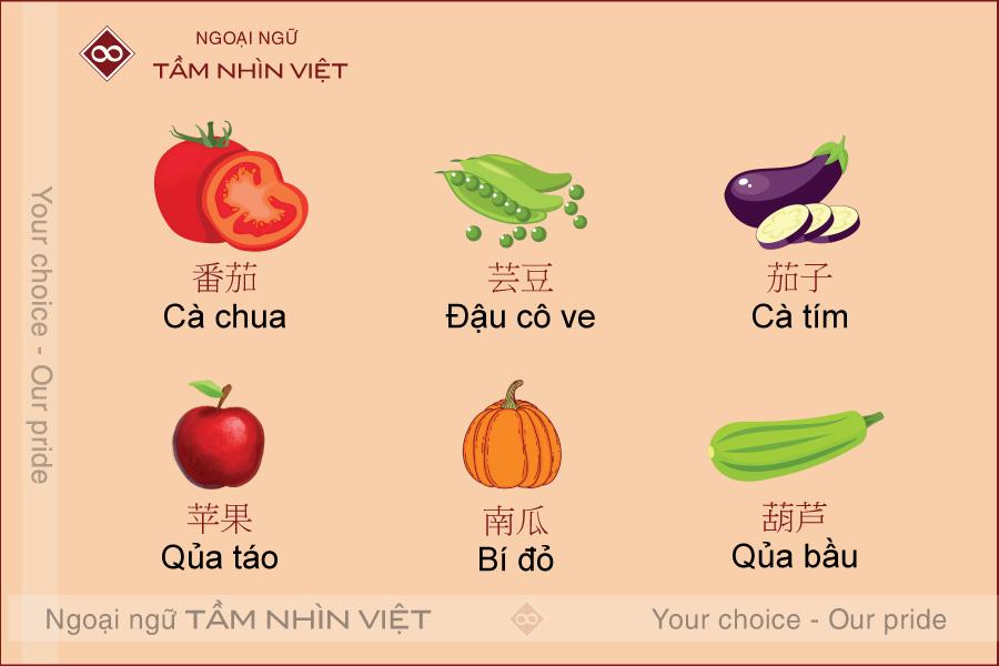 Các loại quả nấu ăn bằng tiếng Trung