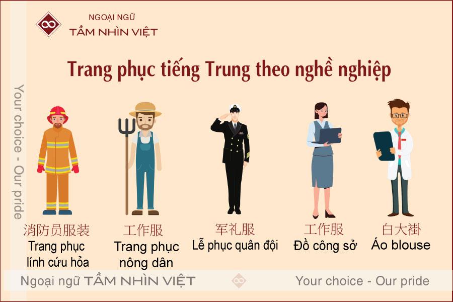Tên trang phục tiếng Trung theo từng nghề