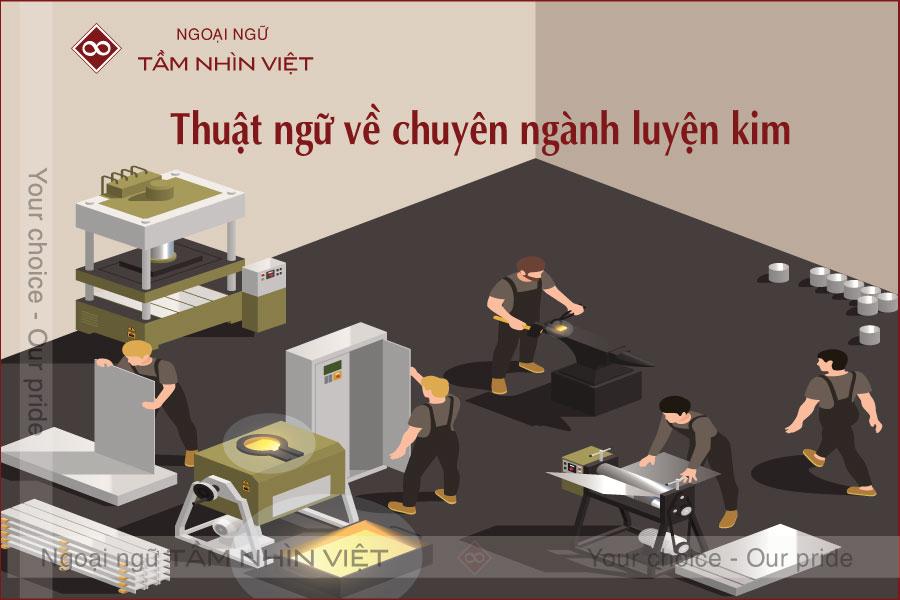 Thuật ngữ tiếng Trung chuyên ngành luyện kim