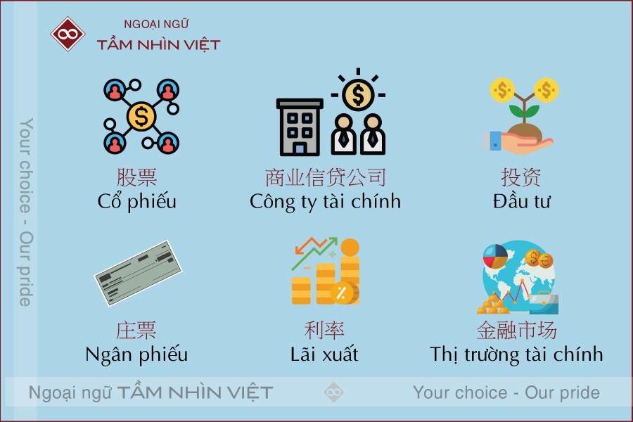 Các thuật ngữ chứng khoán tiếng Trung