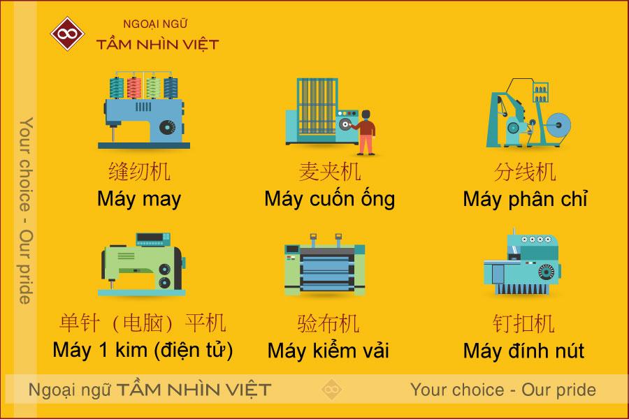 Các loại máy móc dệt may bằng tiếng Trung