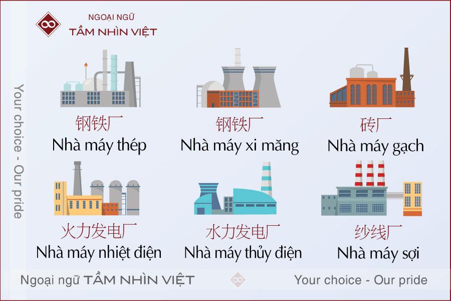Từ vựng tiếng Trung về các loại nhà máy trong xây dựng