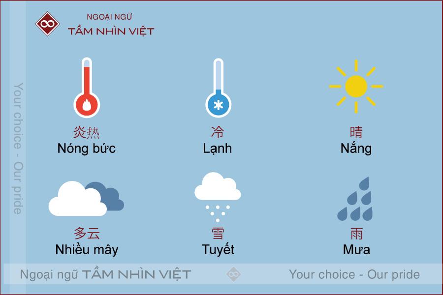 Dự báo thời tiết trong tiếng Trung