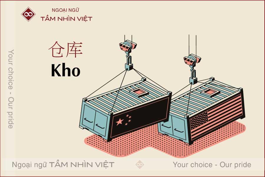 Từ vựng tiếng Trung chuyên ngành xuất nhập khẩu