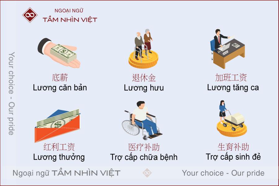 Các loại lương bổng bằng tiếng Trung