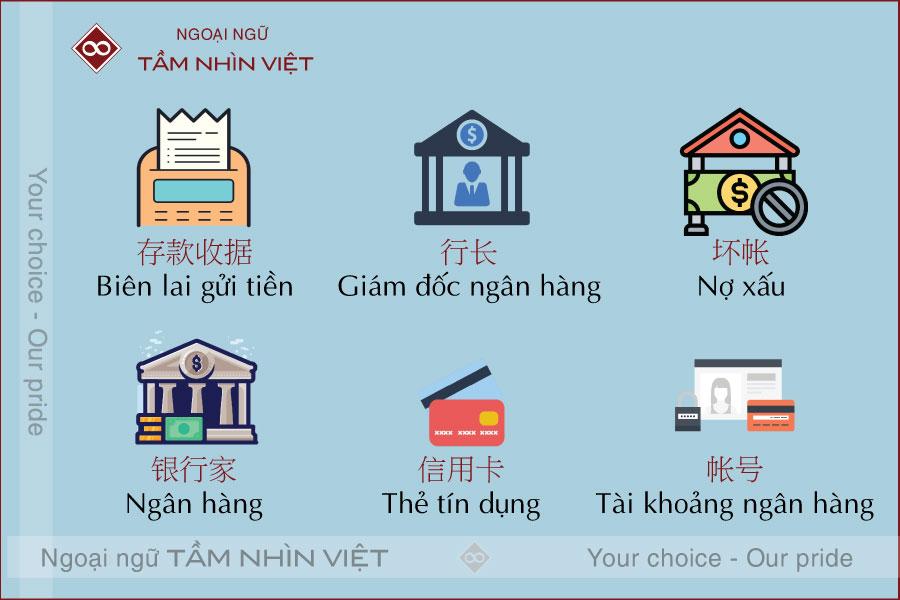 Từ vựng ngân hàng tiếng Trung liên quan đến kinh tế