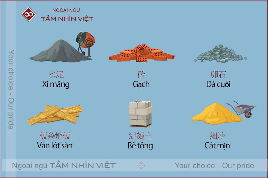 Vật liệu trong thi công xây dựng bằng tiếng Trung