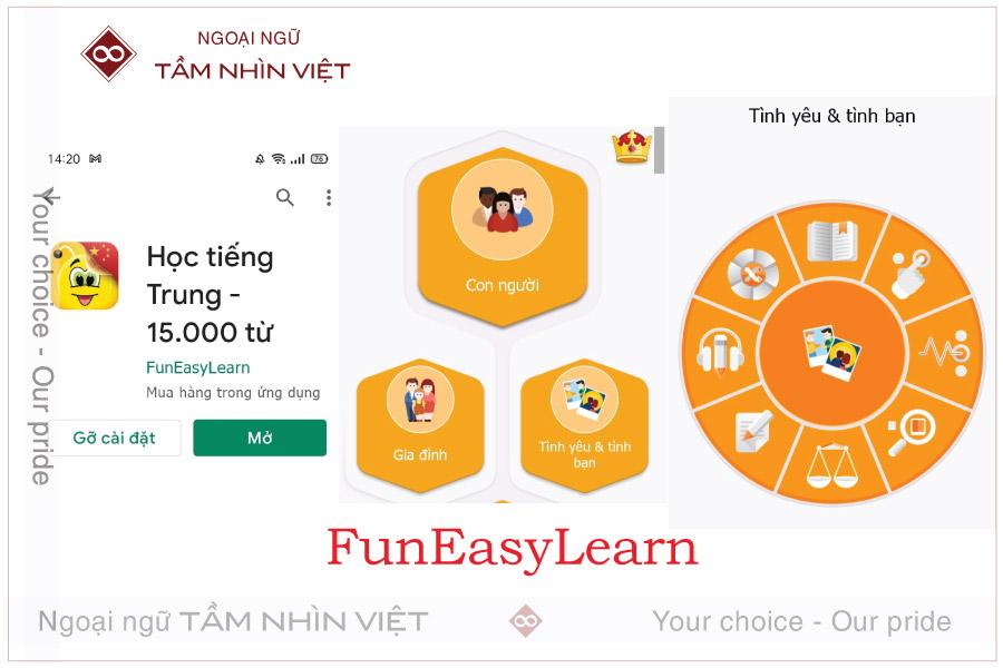 Học tiếng Trung qua app Fun Easy Learn