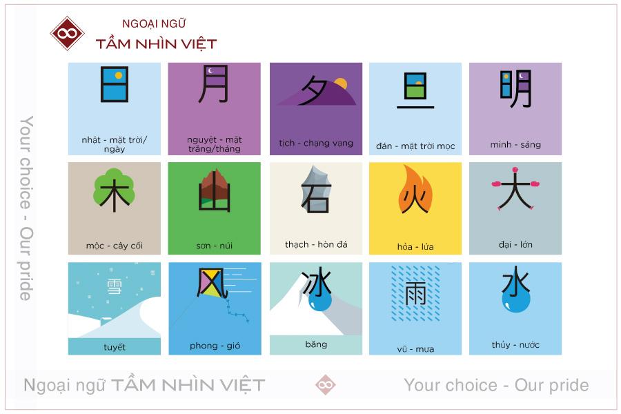 Học từ vựng tiếng Trung qua hình ảnh hiệu quả