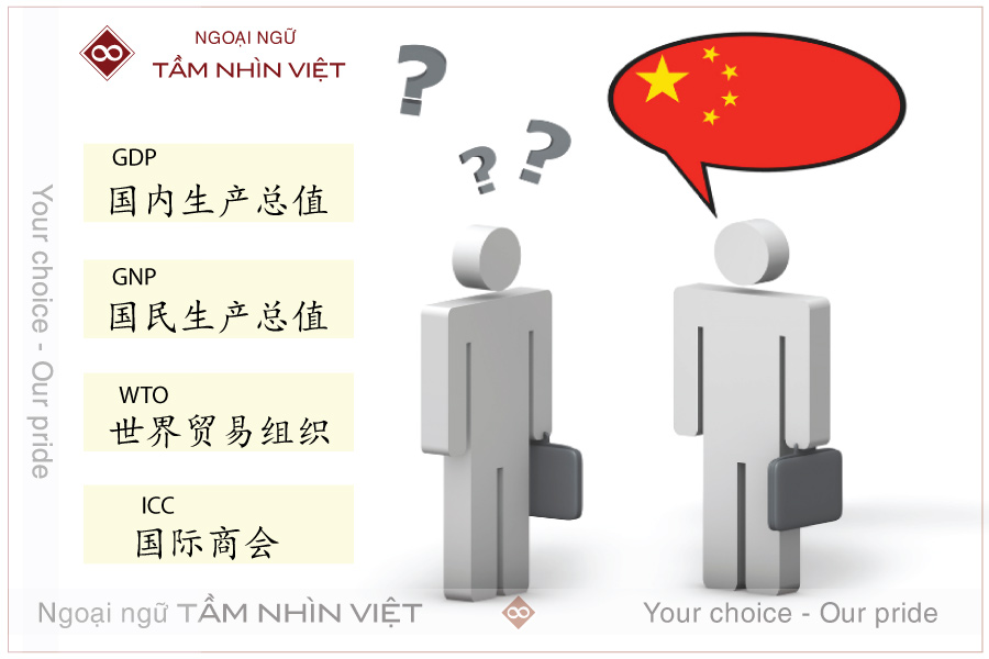 Các cụm từ viết tắt thương mại Trung Quốc