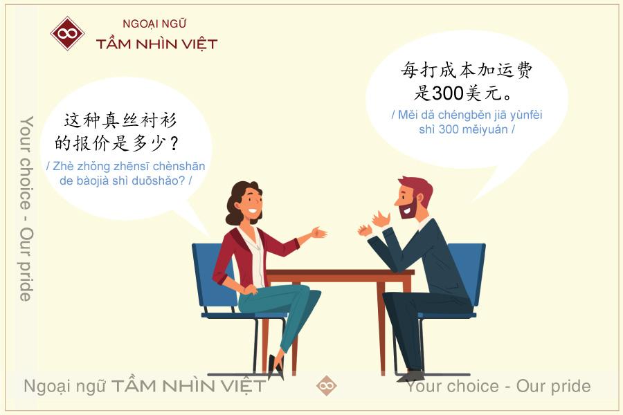 Học tiếng Trung giao tiếp khi đặt hàng