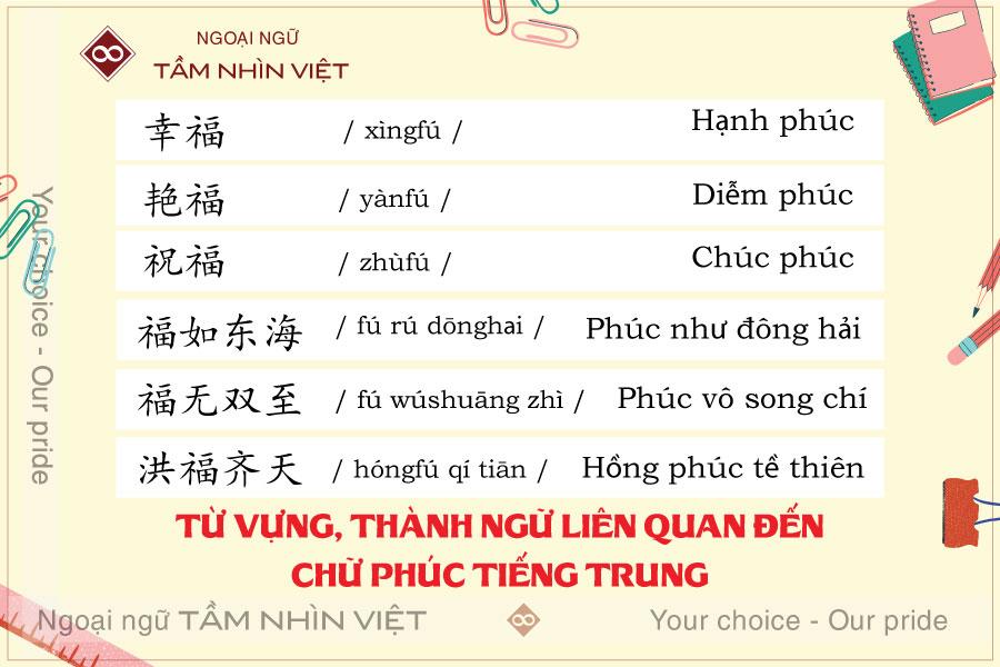 Từ vựng và thành ngữ tiếng Trung liên quan đến chữ Phúc