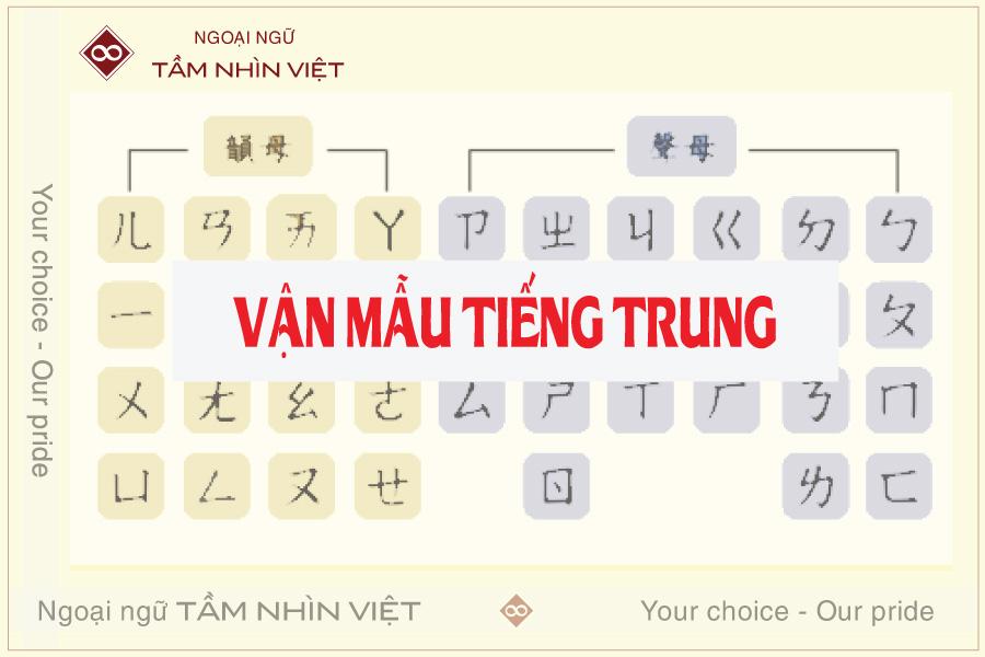 Bảng chữ cái nguyên âm (vận mẫu) tiếng Trung