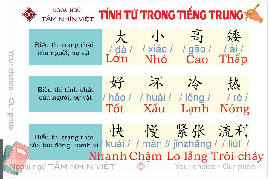 Phân loại tính từ trong tiếng Trung Quốc