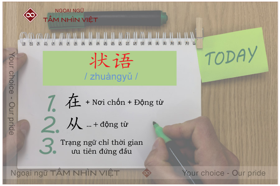 Trạng ngữ chỉ nơi chốn tiếng Trung