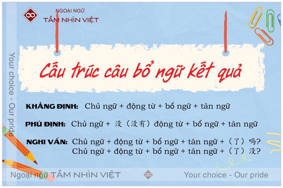 Cấu trúc ngữ pháp của bổ ngữ kết quả tiếng Hoa