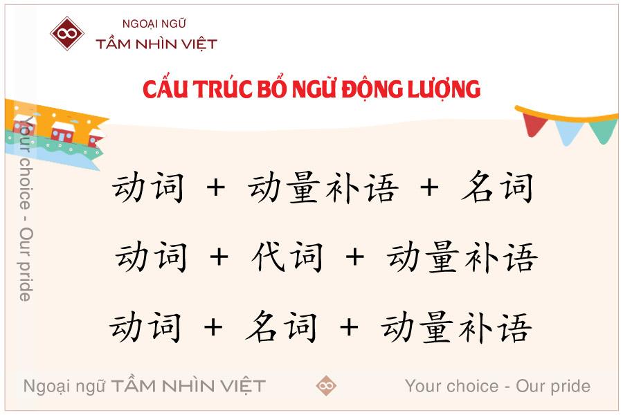 Cấu trúc ngữ pháp của bổ ngữ động lượng trong tiếng Trung