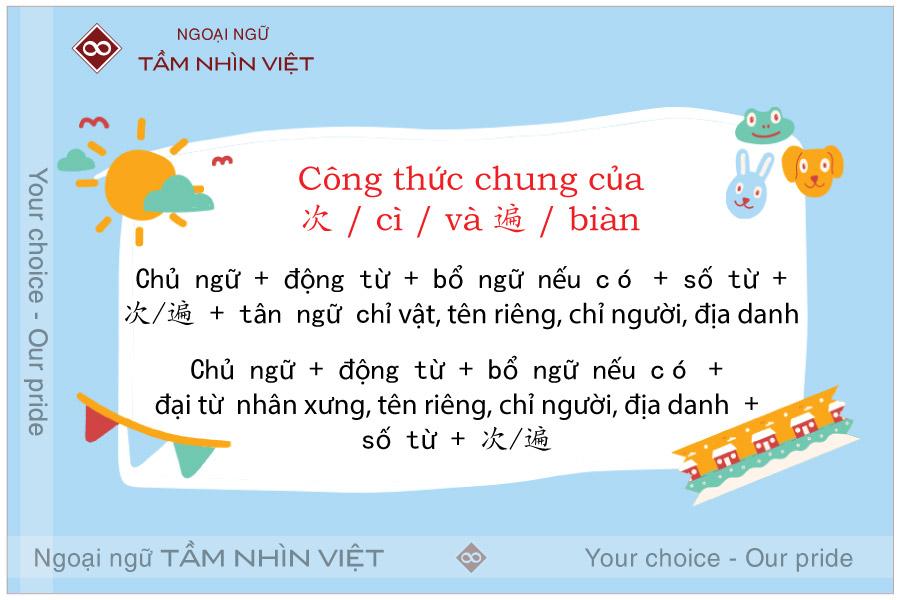 Công thức chung của 次 / cì / và 遍 / biàn tiếng Trung