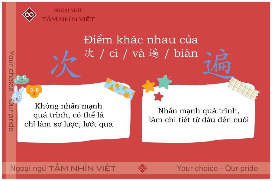 Phân biệt ci và bian trong tiếng Trung