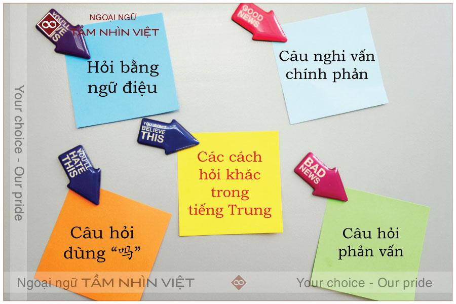 Cách đặt câu hỏi khác trong tiếng Trung