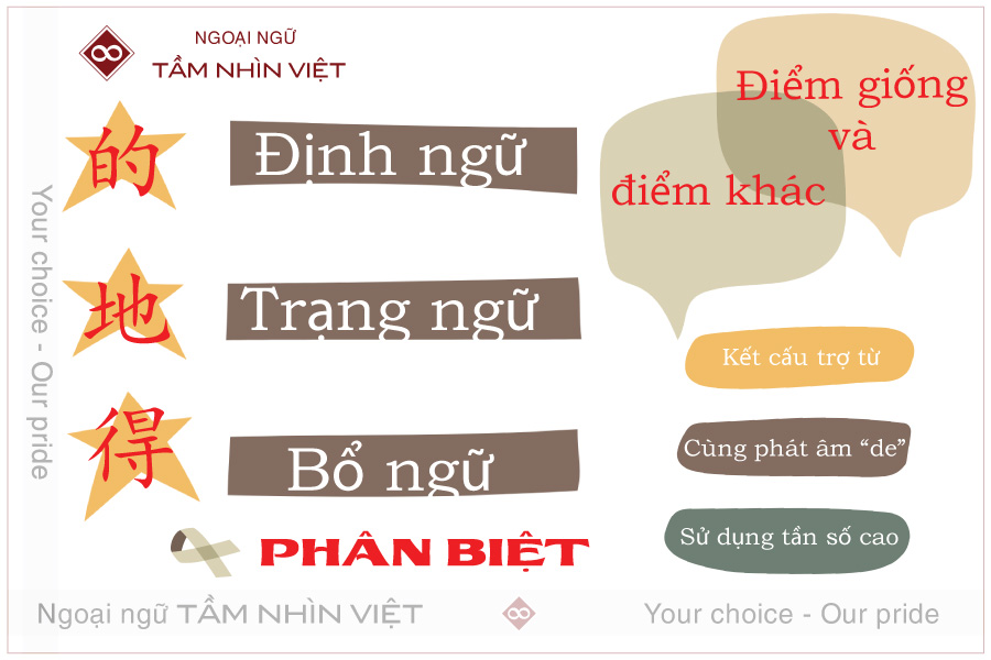 Cách phân biệt 3 trợ từ kết cấu 的, 地, 得 trong tiếng Trung
