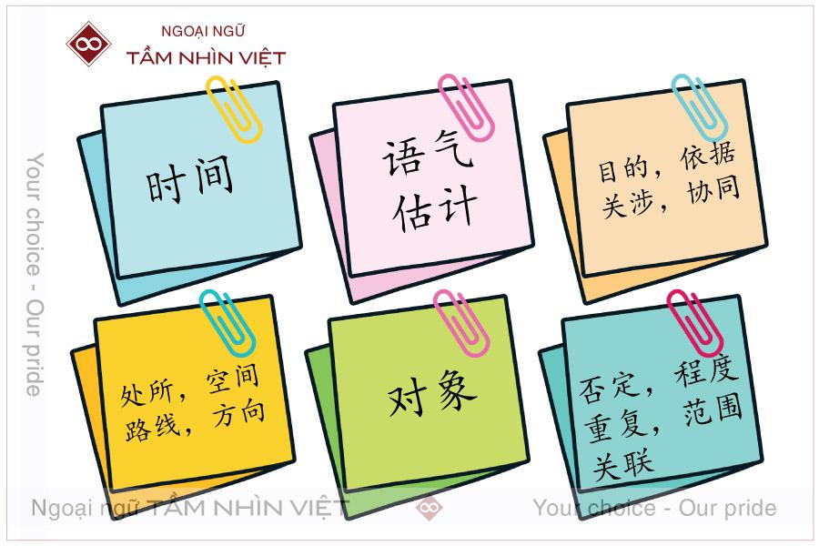 Phân loại trạng ngữ trong tiếng Trung