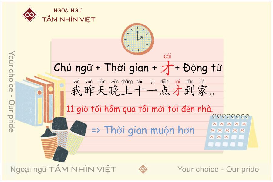 Dùng 才 / cái / trong tiếng Trung